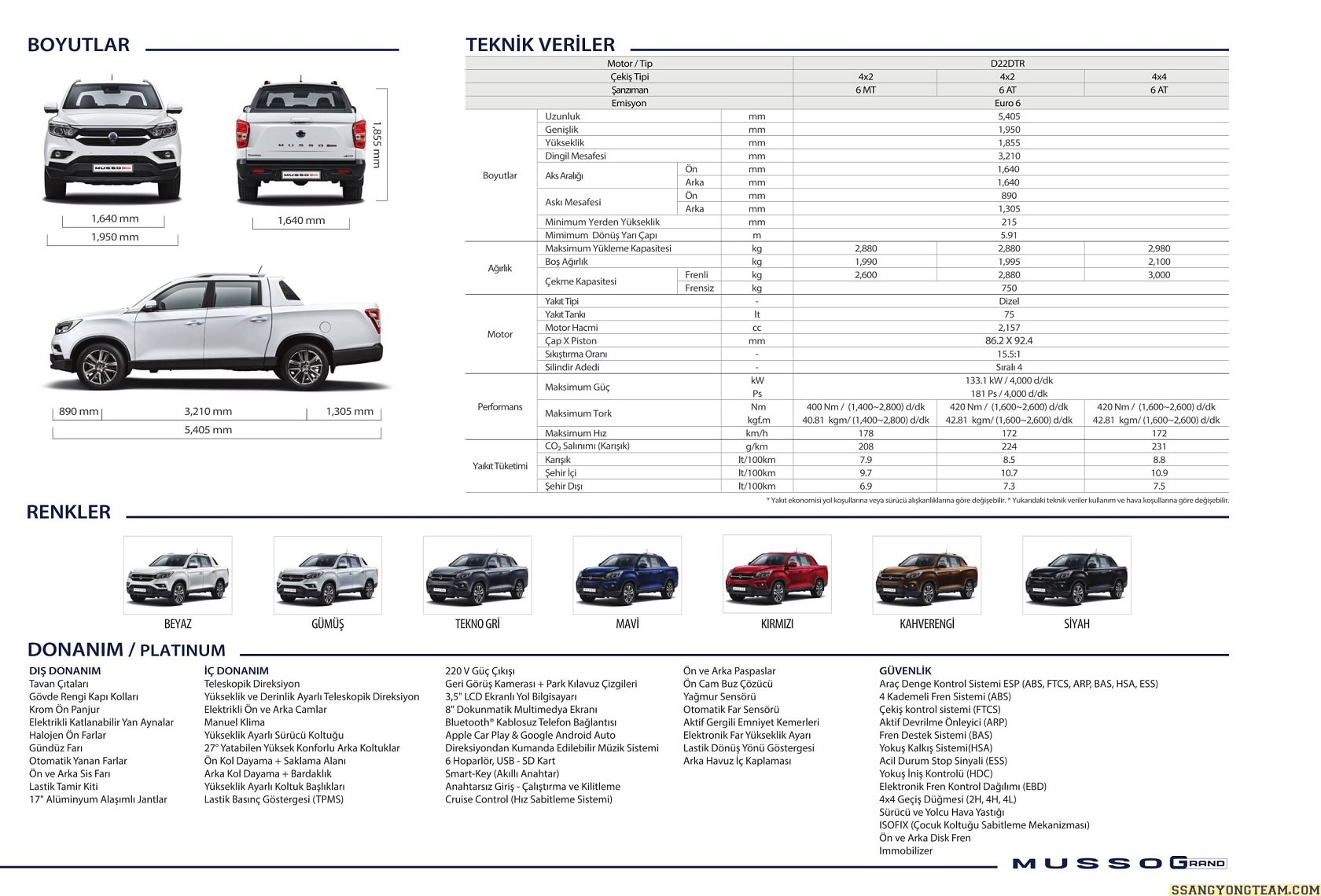 symc genel katalog 2a 5c986f50307c8 - Yeni musso grand